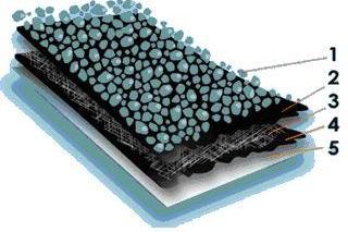 Строение материала Линокром